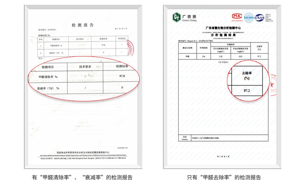 人造板甲醛清除剂的检测报告